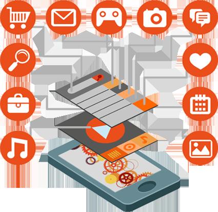 Website, Mobile App or Blog